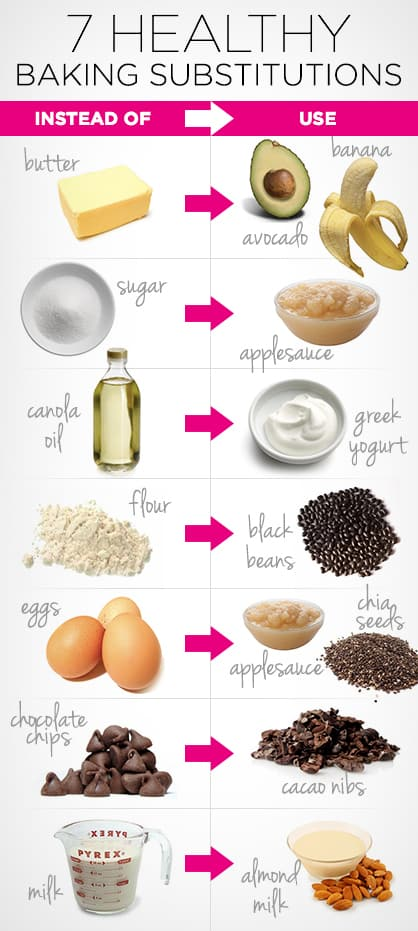 7_healthy_baking_body