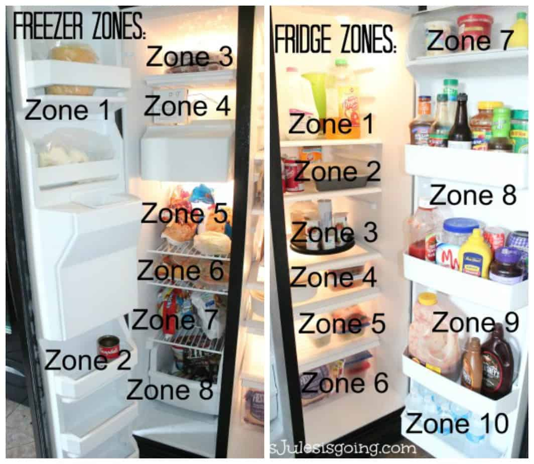 Setting up Zones in your Refrigerator - 10 Tips for a Clean and Organized Refrigerator