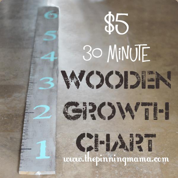 web-Growth-Chart-1